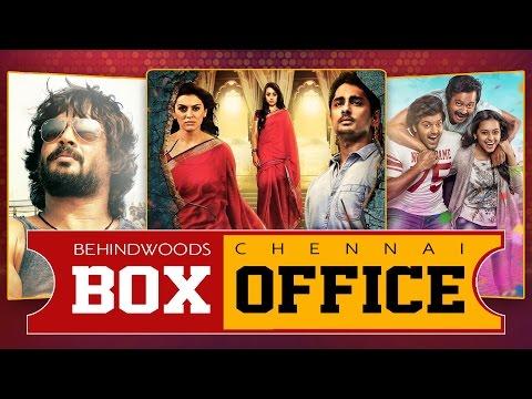 Aranmanai 2 packs a punch over Irudhi Suttru | BW BOX OFFICE