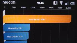 LG Optimus 2x Overclocked 1.5ghz Benchmark