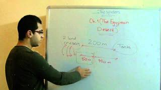 The spiders - Chapter 1 (The Egyptian Desert) - part 1 - Abdallah Reda el Sayed