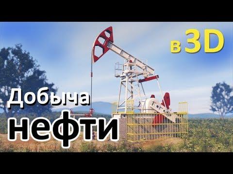 Как добывают нефть: красивая 3d анимация работы скважины