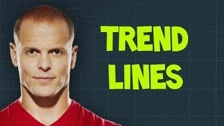 IQ Option Trend lines