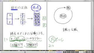 高校物理解説講義:「磁場」講義1