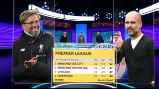Liverpool vs Manchester City 4 - 3 | Bournemouth vs Arsenal 2 - 1 | MOTD Analysis | Shearer, murphy