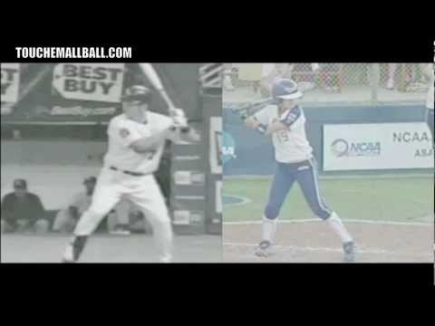 Swing Mechanics Softball Softball Hitting Mechanics