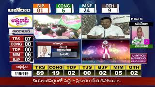Ambati Rambabu fires on Lagadapati - Telangana Elections Results 2018  - netivaarthalu.com