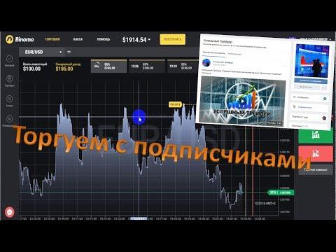 Бинарные опционы часы торговли