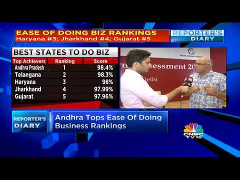 Andhra Pradesh Tops Ease Of Doing Business Rankings