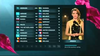 EUROVISION 2013 - All 12 Points