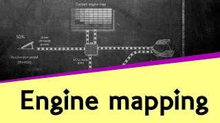 What is Engine Mapping and how does it affect a car's behaviour?  | Plus Mini Q&A