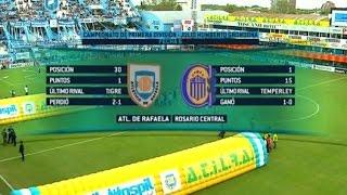 прогноз на матч Росарио Сентраль Атлетико Рафаэла
