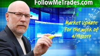 This could be it . . . or not.  Market Update for the week of 4-17-2017