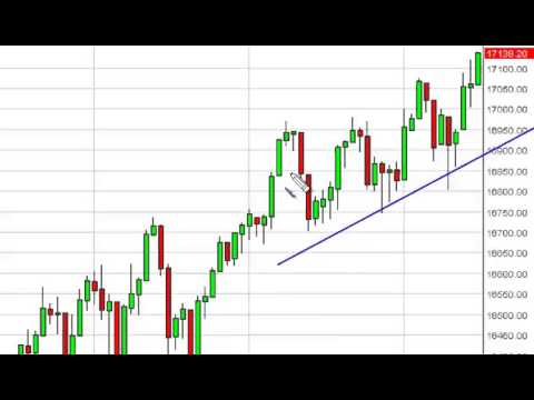 Dow Jones 30 Technical Analysis for July 17, 2014 by FXEmpire.com