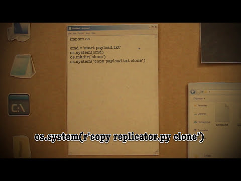 How To Make A Self-Replicating Virus