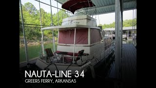 Used 1970 Nauta-line 36 for sale in Greers Ferry, Arkansas