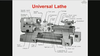 Lathe machine parts and functions  Lathe operation