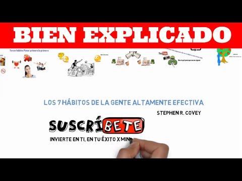 LOS 7 HÁBITOS DE LA GENTE ALTAMENTE EFECTIVA DE STEPHEN COVEY - RESUMEN ANIMADO