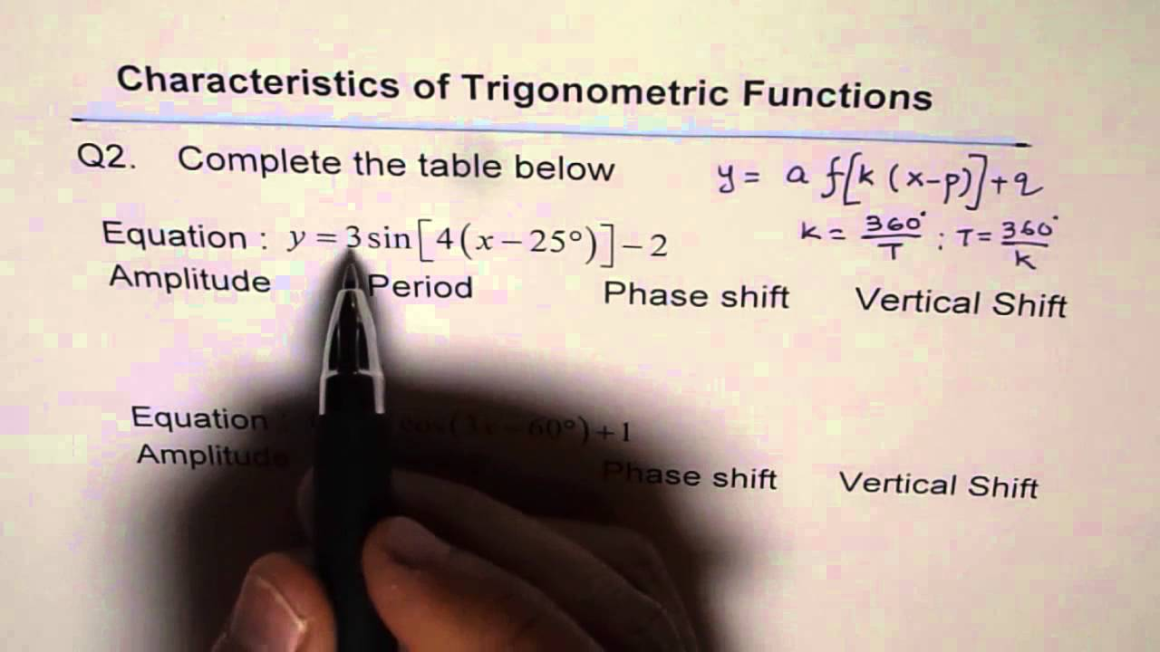 how to find phase shift from period