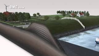 DMC system -- Dike Monitoring and Conditioning