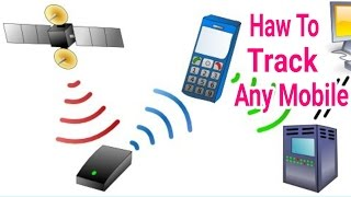 How To Track A Cell Phone Location For Free In Bangladesh