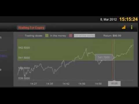 Option trading ireland
