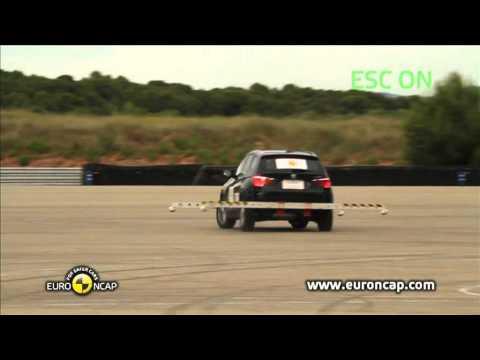 Euro NCAP   BMW X3   2011   Электронный контроль устойчивости