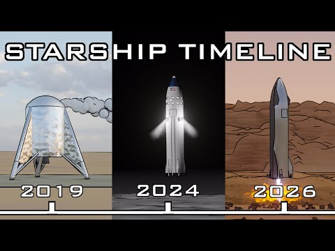 SpaceX Starship timeline ft. Elon's tweets