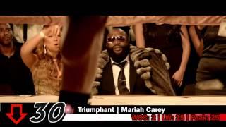 Dre Hot 50 Songs of September 12th, 2012 (Week 94)