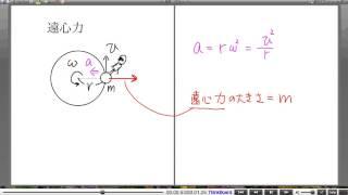 高校物理解説講義:「円運動」講義14