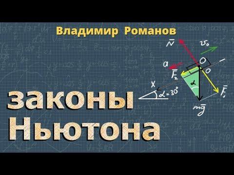 ФИЗИКА первый и второй ЗАКОНЫ Ньютона решение задач 10 класс