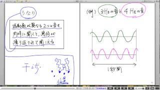 高校物理解説講義:「音波の基本」講義7
