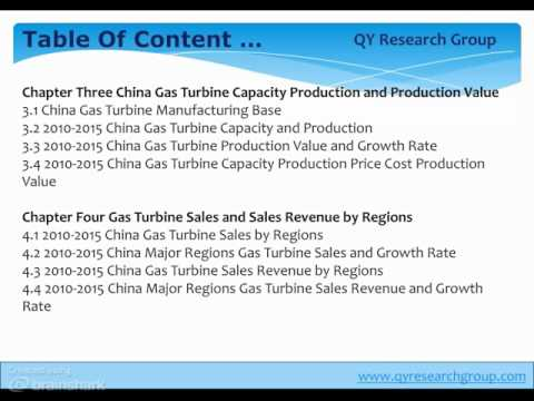 China Gas Turbine Industry 2015 Market Research Report