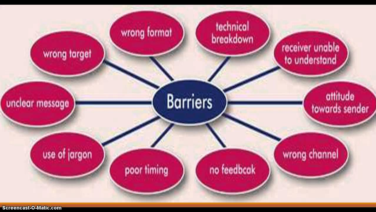 case study communication barriers