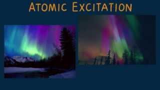 Hewitt-Drew-it! PHYSICS 115. Atomic Excitation