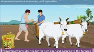 CBSE CLASS 4 : SOCIAL STUDIES-AGRICULTURE AND INDUSTRIES