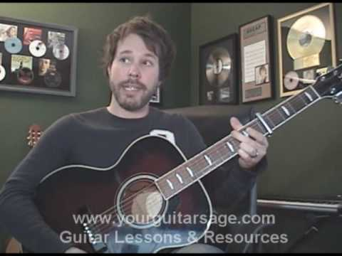 acoustic guitar chords for beginners. live. Guitar Lessons - Let It