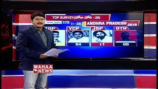 MAHAA NEWS Analysis On Exit Polls Survey | Elections 2019 | MAHAA NEWS