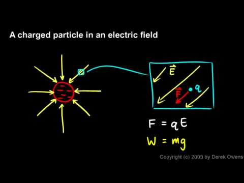 Physics 12.3.2b - A Charged Particle in an Electric Field