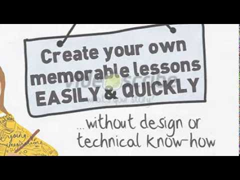 Youtube Education Drawings Animation For Education
