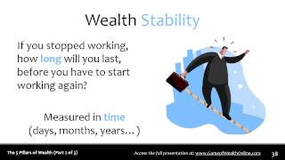 The 5 Pillars of Wealth (Part 2 of 3)