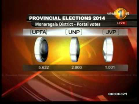 Sri Lankan Uwa Election Result 2014