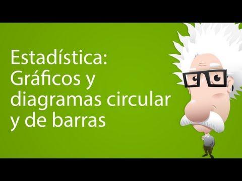 Estadística: Gráficos y diagramas circular y de barras