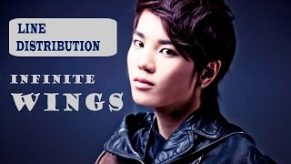 Infinite - 'Wings'/ 날개 Line Distribution (Color Coded)