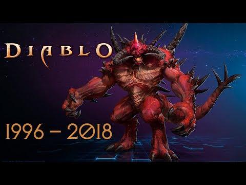 История / Эволюция Diablo