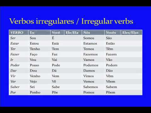 Present tense verb conjugations in brazilian portuguese for Table o present libramont