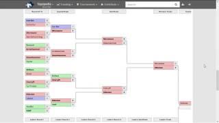 SSCAIT 2017/18: Grand Finals, LR5 and LR6