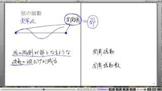 高校物理解説講義:「弦と気柱の振動」講義2