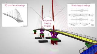 Tekla software for all bridge structures1