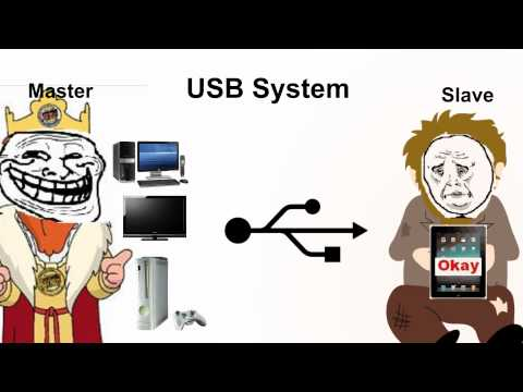 USB - Universal Serial Bus Explained