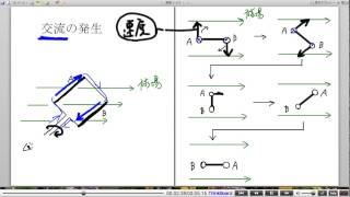 高校物理解説講義:「交流回路」講義2