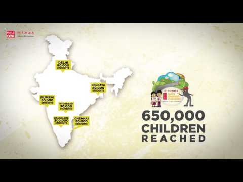 Toyota's Road Safety Education Programs in India